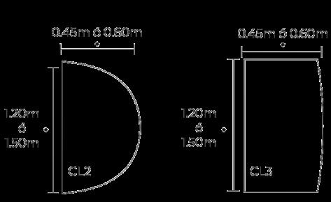 Modelo Curvas